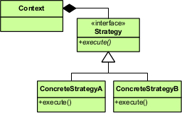 Strategy_Pattern_in_UML